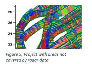 GPR data article