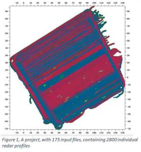Ground Penetrating Radar data