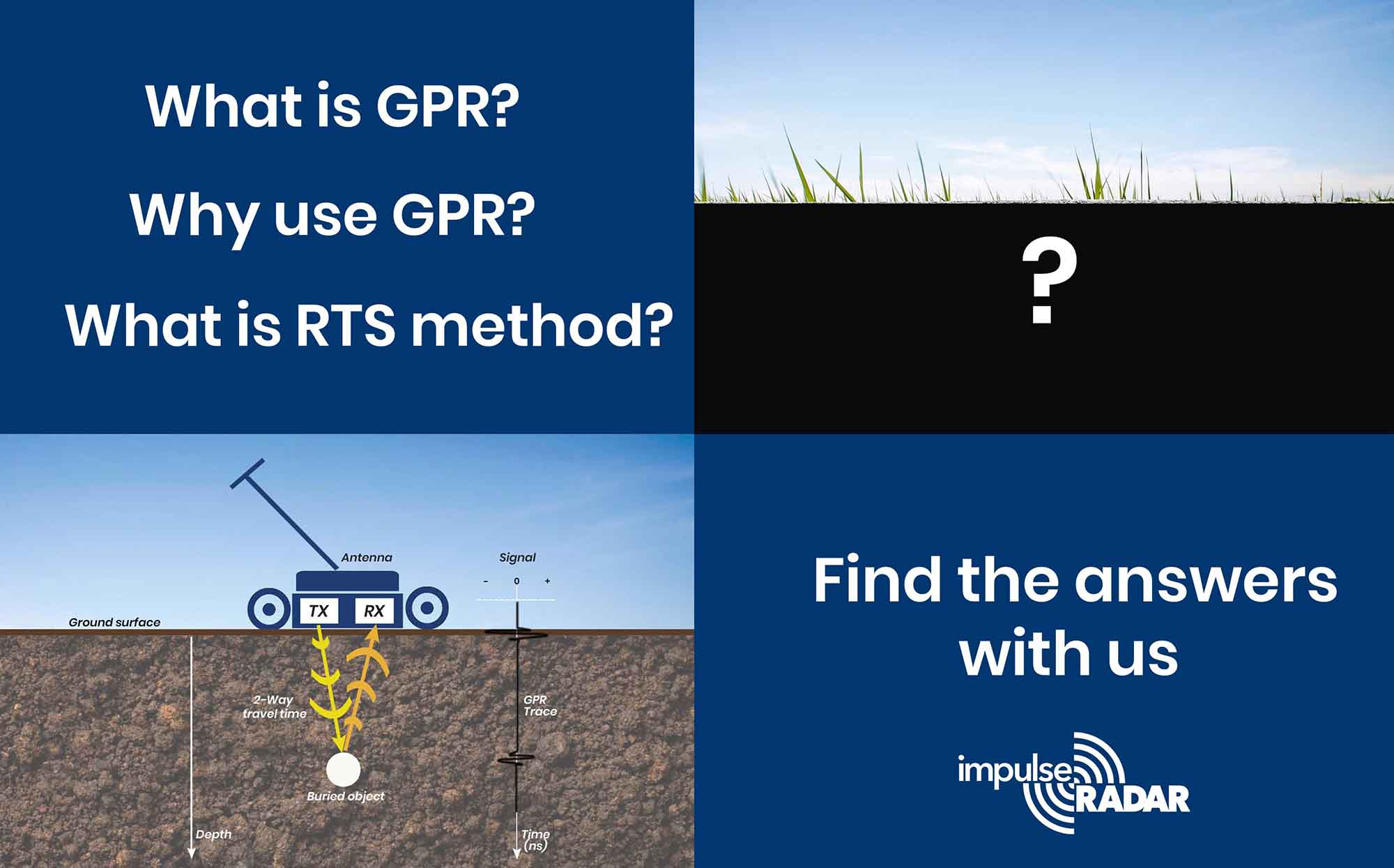 What is GPR? Why use GPR?